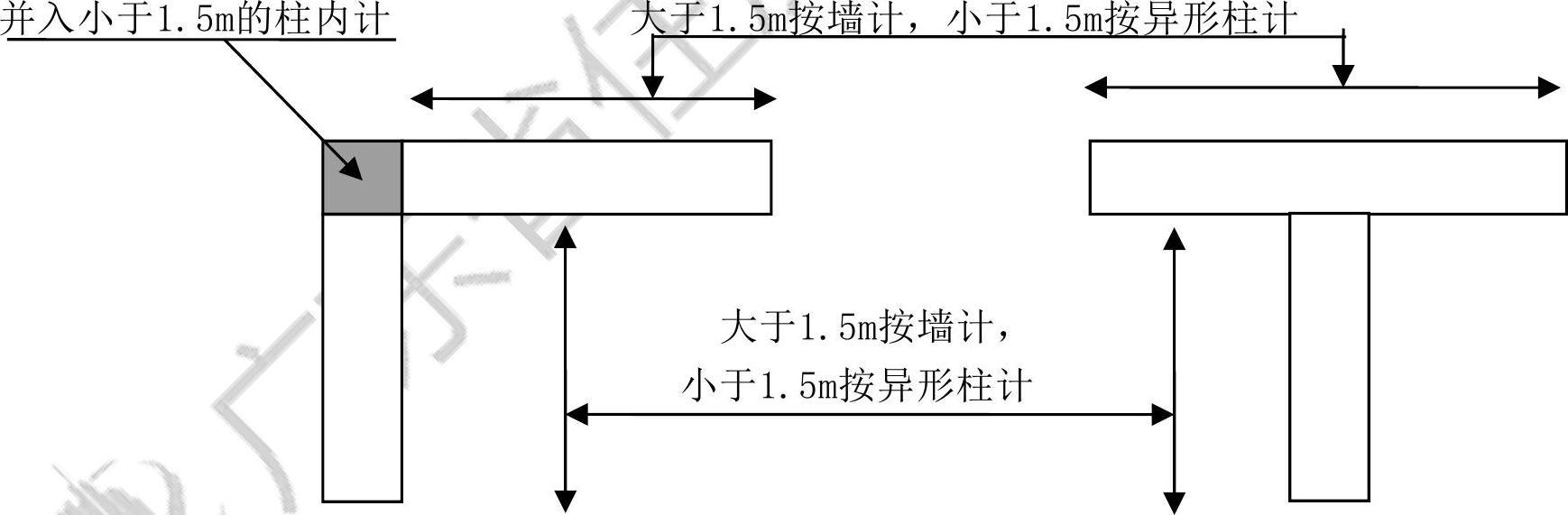 广东省18定额